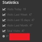 Mostrar estadísticas públicamente en Prestashop